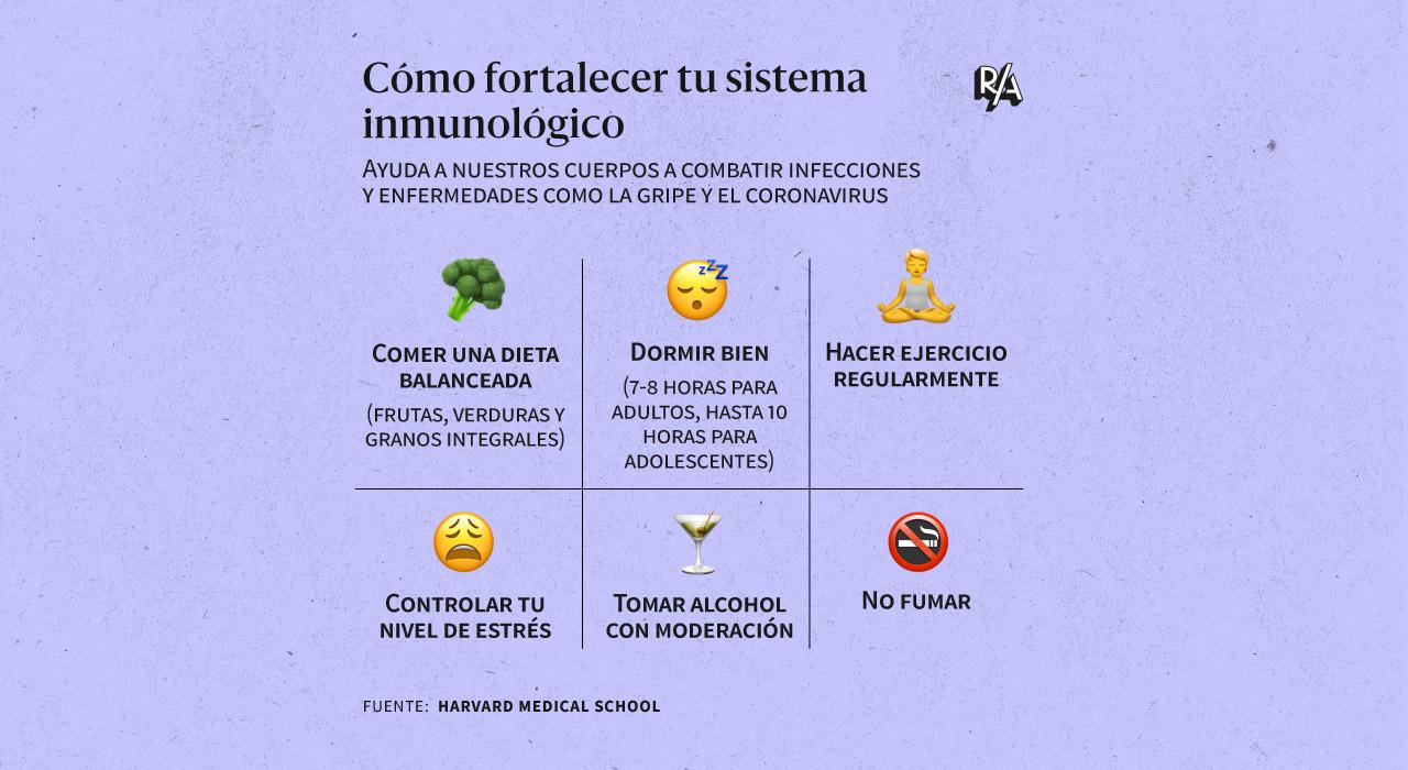 Seis consejos para fortalecer tu sistema inmunológico en un solo gráfico