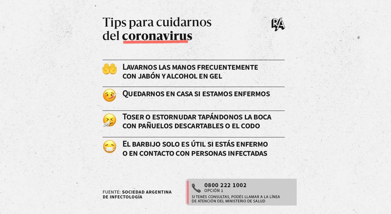 Tips para protegernos del coronavirus
