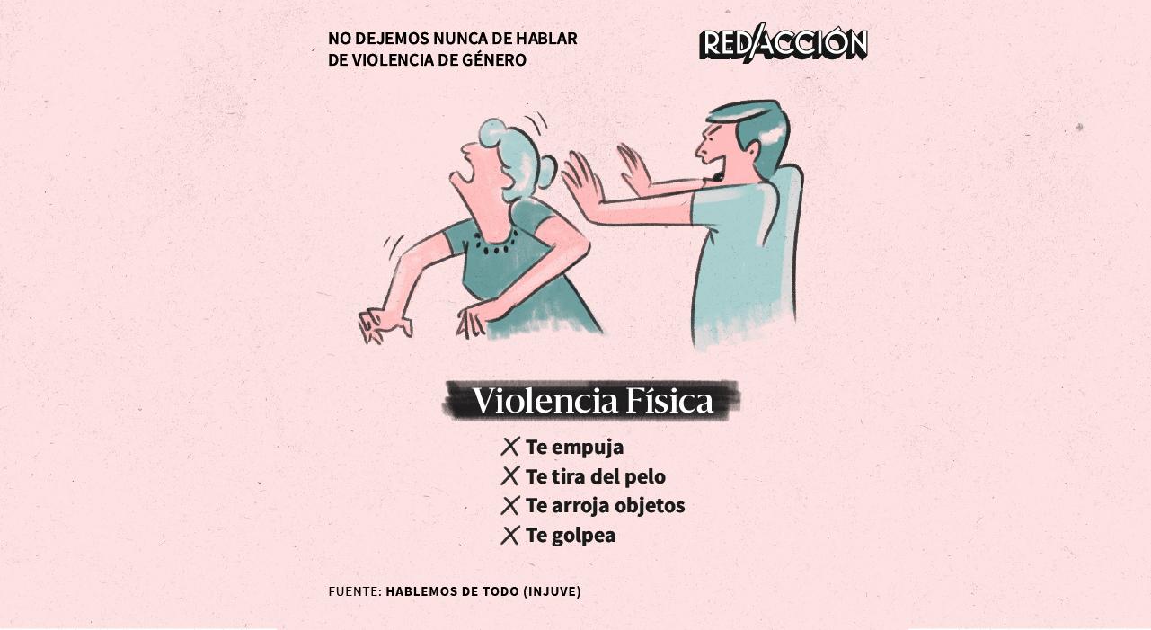 #NiUnaMenos: guía visual para entender los distintos tipos de violencia de género