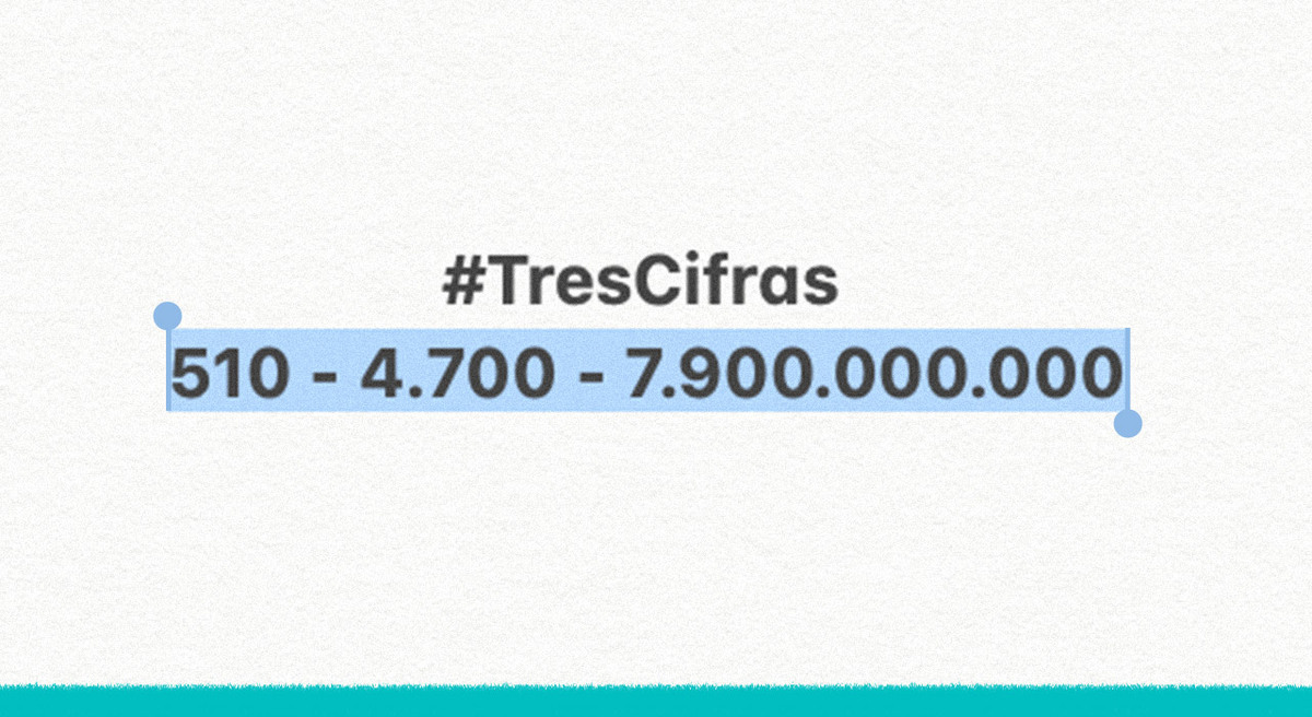 #TresCifras: 510 - 4.700 - 7.900.000.000