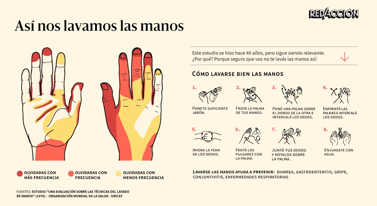 """""""Así nos lavamos las manos"""", la guía que fue traducida y llegó a comunidades de pueblos originarios de la Argentina"""