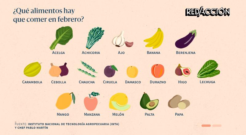 Qué frutas y verduras hay que comer en febrero