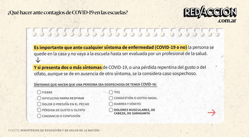 ¿Qué hacer ante contagios de COVID-19 en las escuelas?